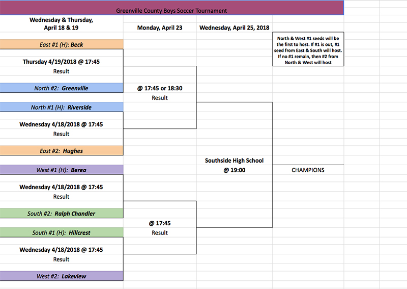 GCS Middle School Spring Playoffs