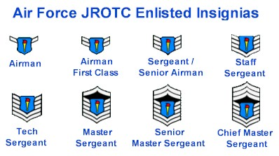 Air force enlisted uniforms