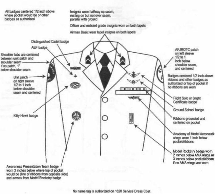 Air force dress uniform regulations, anal sex causing problems